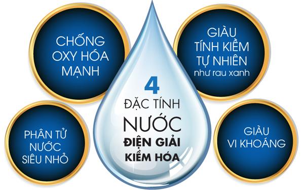 Nuoc-ion-kiem-2
