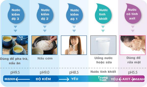 Nuoc-ion-kiem-4