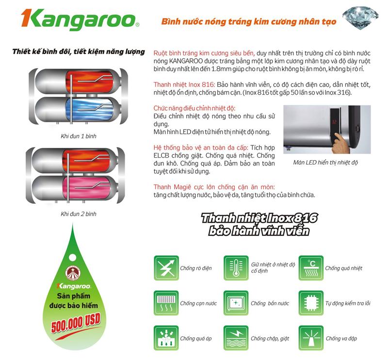 Mách bạn cách sử dụng bình nóng lạnh đúng và bền lâu nhất