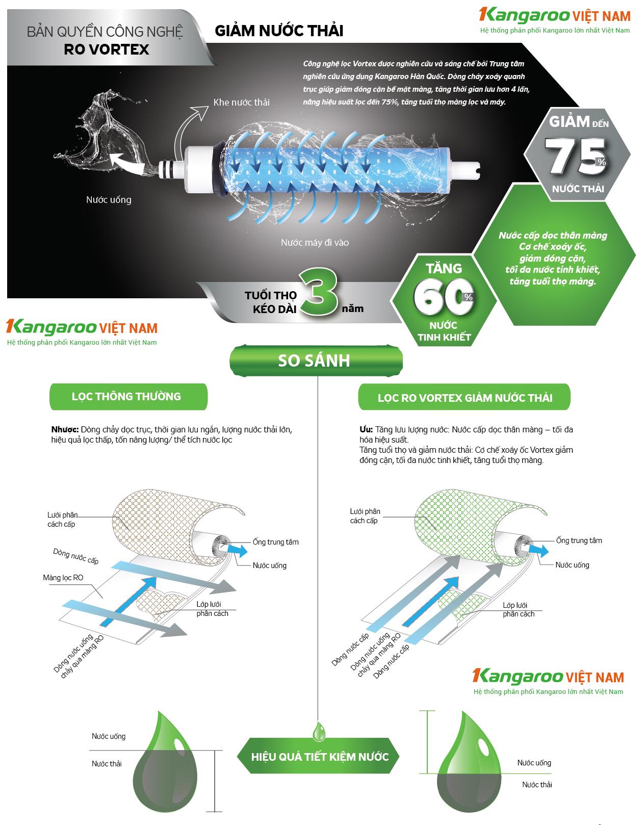 Máy lọc nước Hydrogen KG100HQ (Ảnh 2)